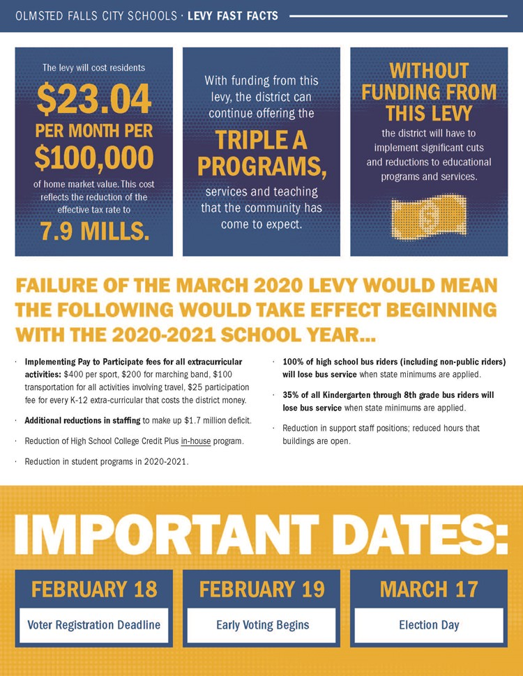 Levy Fast Facts